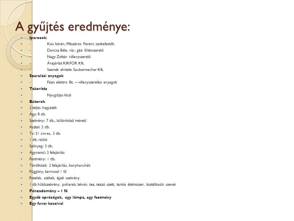 A gyűjtés eredménye: Iparosok: -Kiss István, Mészáros Ferenc szobafestők -Dancsa Béla, víz-, gáz- fűtésszerelő -Nagy Zoltán villanyszerelő - Árajánlat