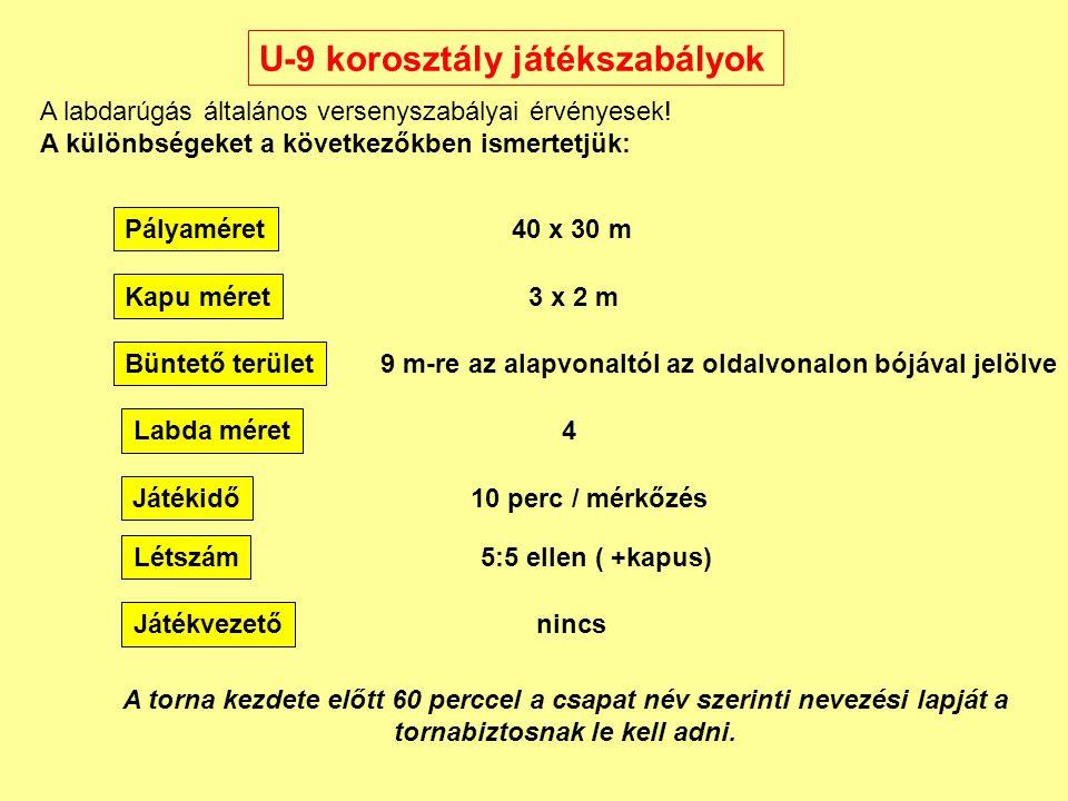U-9 korosztály játékszabályok A labdarúgás általános versenyszabályai érvényesek.