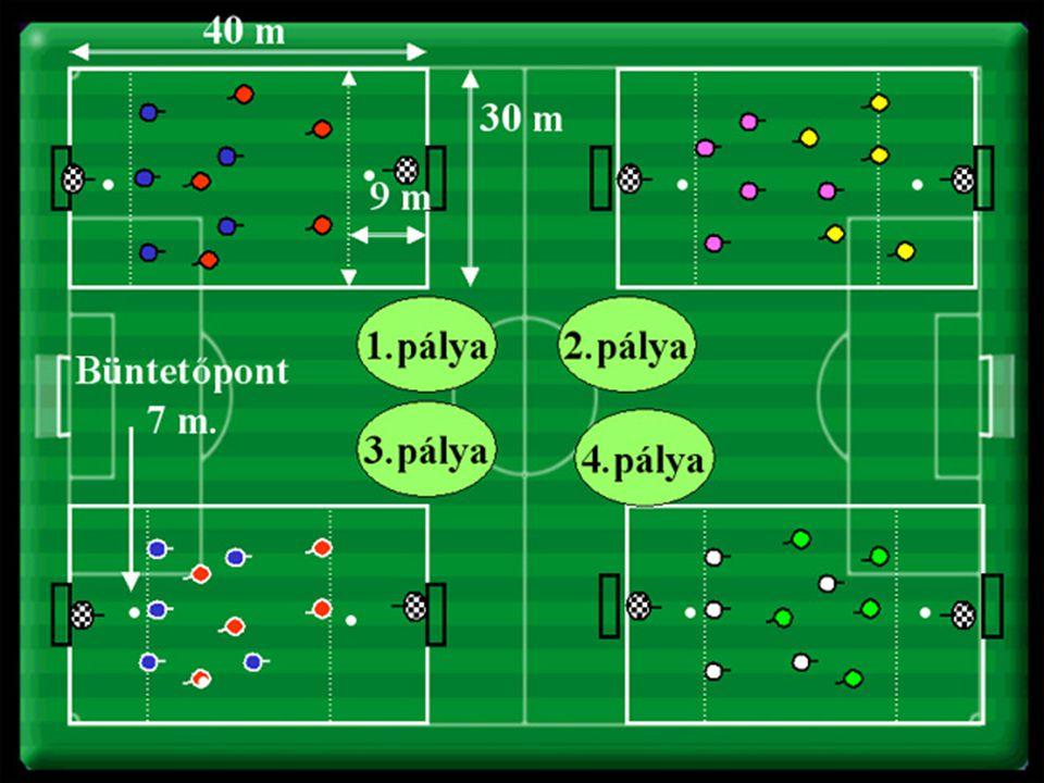 U-11 korosztály játékszabályok A labdarúgás általános versenyszabályai érvényesek.