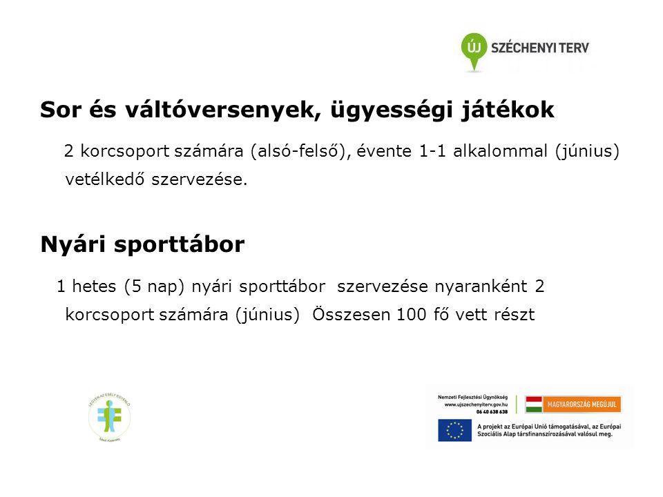 Sor és váltóversenyek, ügyességi játékok 2 korcsoport számára (alsó-felső), évente 1-1 alkalommal (június) vetélkedő szervezése.