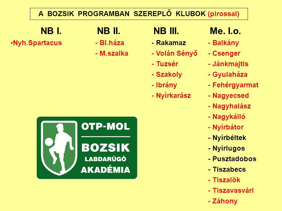 A BOZSIK PROGRAMBAN SZEREPLŐ KLUBOK (pirossal) NB I.NB II.NB III.Me. I.o. Nyh.Spartacus - Bl.háza- Rakamaz- Balkány - M.szalka- Volán Sényő- Csenger -