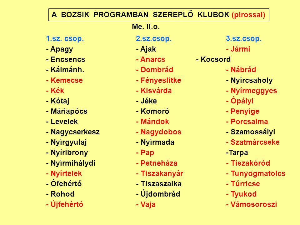 A BOZSIK PROGRAMBAN SZEREPLŐ KLUBOK (pirossal) Me. II.o. 1.sz. csop.2.sz.csop.3.sz.csop. - Apagy- Ajak - Jármi - Encsencs- Anarcs- Kocsord - Kálmánh.-
