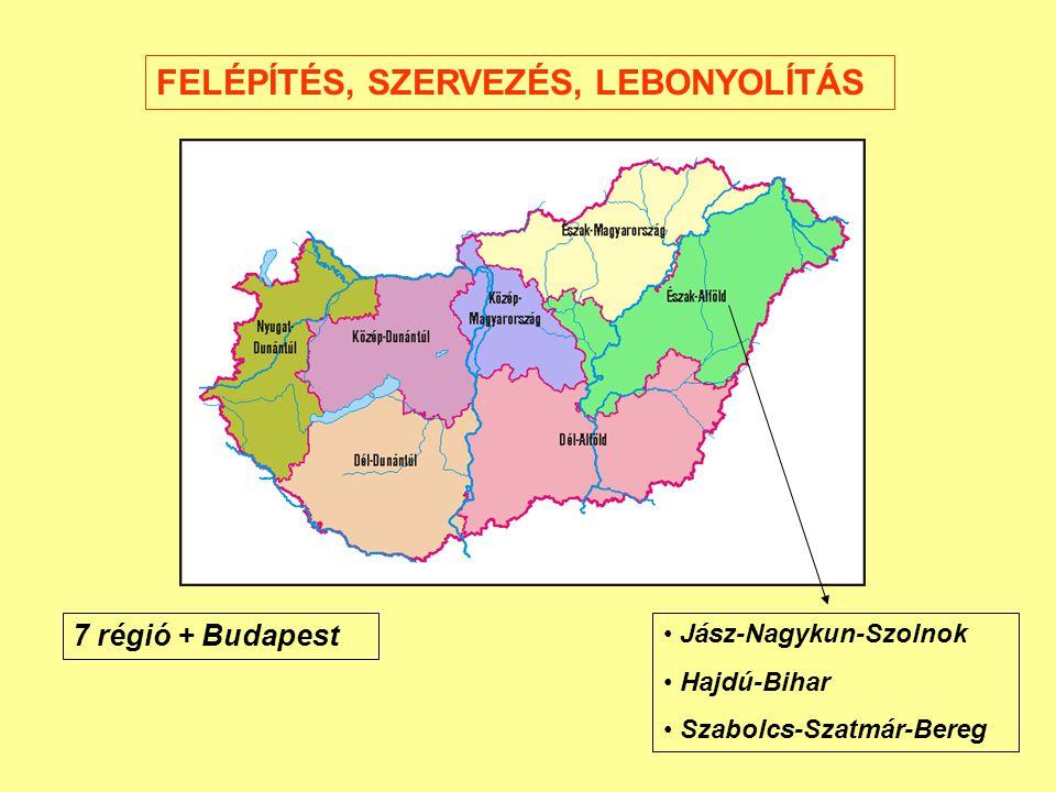 FELÉPÍTÉS, SZERVEZÉS, LEBONYOLÍTÁS 7 régió + Budapest Jász-Nagykun-Szolnok Hajdú-Bihar Szabolcs-Szatmár-Bereg
