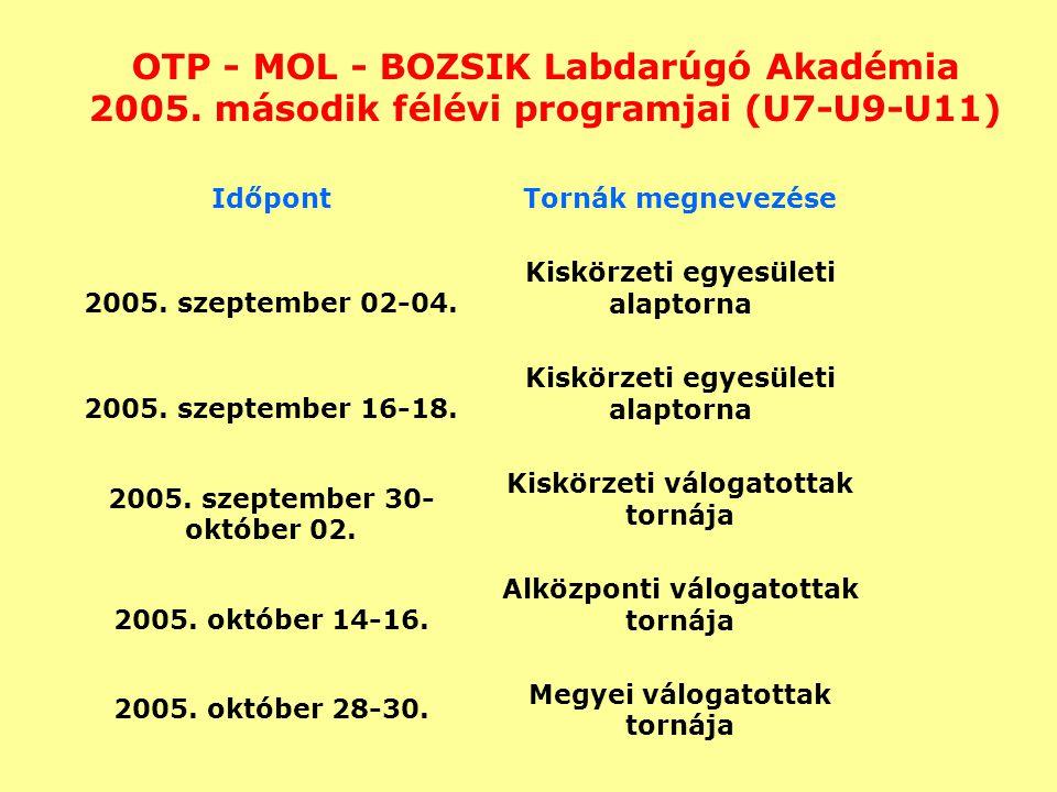 OTP - MOL - BOZSIK Labdarúgó Akadémia 2005. második félévi programjai (U7-U9-U11) IdőpontTornák megnevezése 2005. szeptember 02-04. Kiskörzeti egyesül