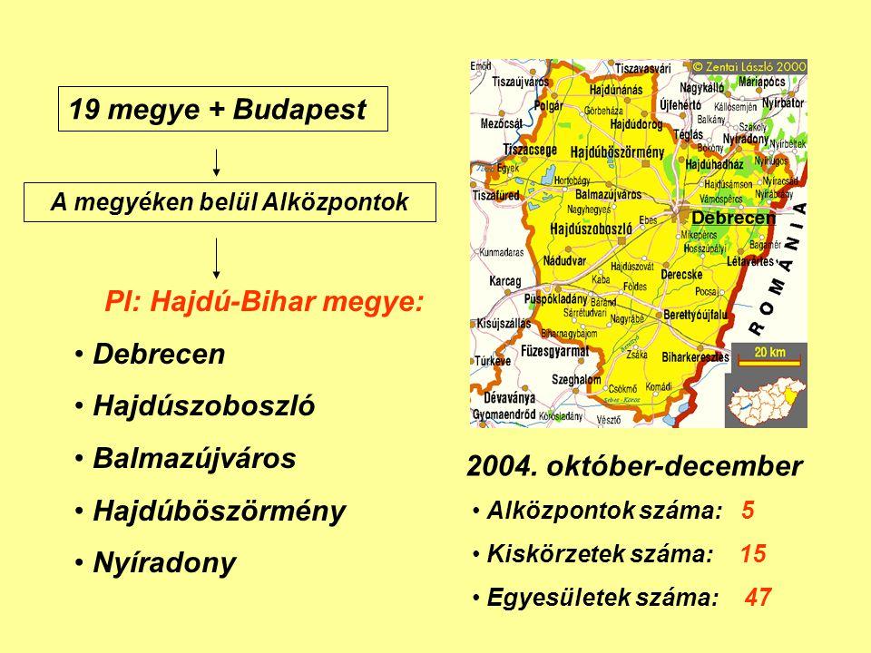 19 megye + Budapest A megyéken belül Alközpontok Pl: Hajdú-Bihar megye: Debrecen Hajdúszoboszló Balmazújváros Hajdúböszörmény Nyíradony Alközpontok száma: 5 Kiskörzetek száma: 15 Egyesületek száma: 47 2004.