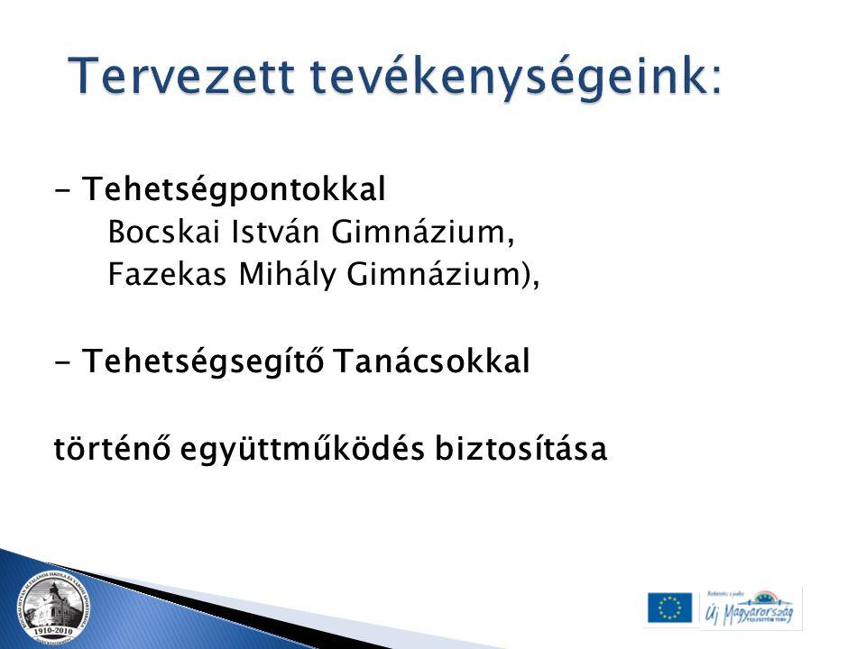 - Tehetségpontokkal Bocskai István Gimnázium, Fazekas Mihály Gimnázium), - Tehetségsegítő Tanácsokkal történő együttműködés biztosítása