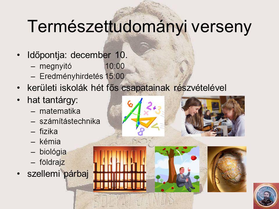 Természettudományi verseny Időpontja: december 10.