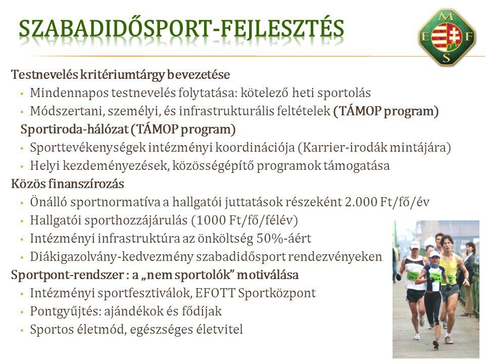 """10 Testnevelés kritériumtárgy bevezetése Mindennapos testnevelés folytatása: kötelező heti sportolás Módszertani, személyi, és infrastrukturális feltételek (TÁMOP program) Sportiroda-hálózat (TÁMOP program) Sporttevékenységek intézményi koordinációja (Karrier-irodák mintájára) Helyi kezdeményezések, közösségépítő programok támogatása Közös finanszírozás Önálló sportnormatíva a hallgatói juttatások részeként 2.000 Ft/fő/év Hallgatói sporthozzájárulás (1000 Ft/fő/félév) Intézményi infrastruktúra az önköltség 50%-áért Diákigazolvány-kedvezmény szabadidősport rendezvényeken Sportpont-rendszer : a """"nem sportolók motiválása Intézményi sportfesztiválok, EFOTT Sportközpont Pontgyűjtés: ajándékok és fődíjak Sportos életmód, egészséges életvitel"""