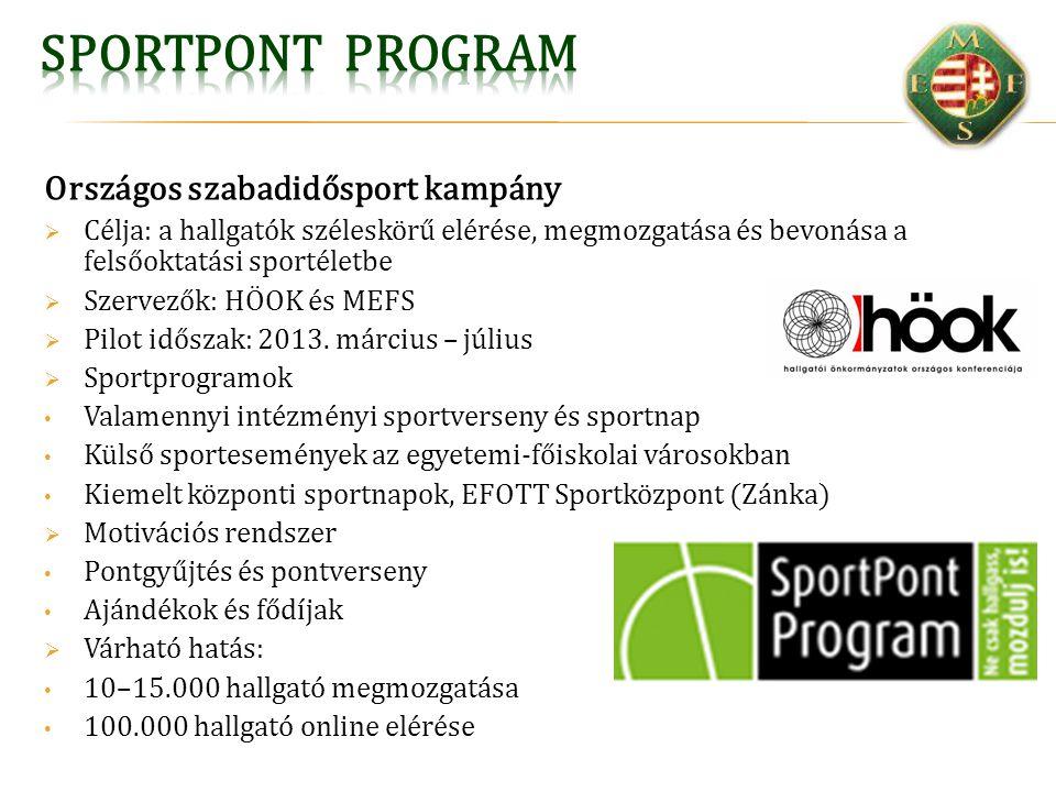 Országos szabadidősport kampány  Célja: a hallgatók széleskörű elérése, megmozgatása és bevonása a felsőoktatási sportéletbe  Szervezők: HÖOK és MEFS  Pilot időszak: 2013.