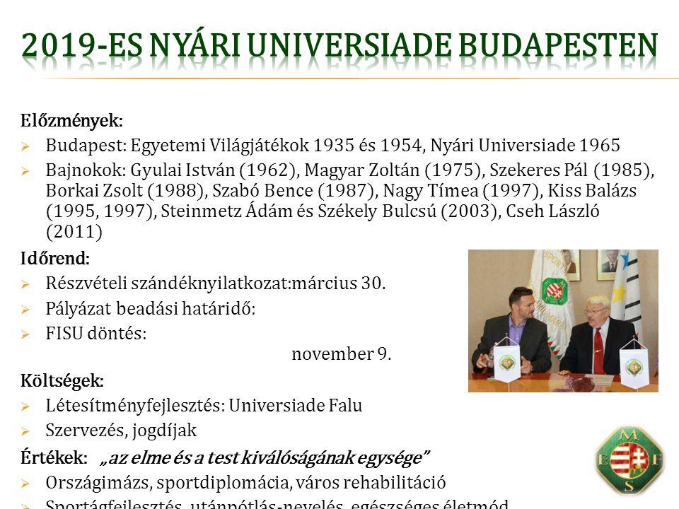 Előzmények:  Budapest: Egyetemi Világjátékok 1935 és 1954, Nyári Universiade 1965  Bajnokok: Gyulai István (1962), Magyar Zoltán (1975), Szekeres Pál (1985), Borkai Zsolt (1988), Szabó Bence (1987), Nagy Tímea (1997), Kiss Balázs (1995, 1997), Steinmetz Ádám és Székely Bulcsú (2003), Cseh László (2011) Időrend:  Részvételi szándéknyilatkozat:március 30.
