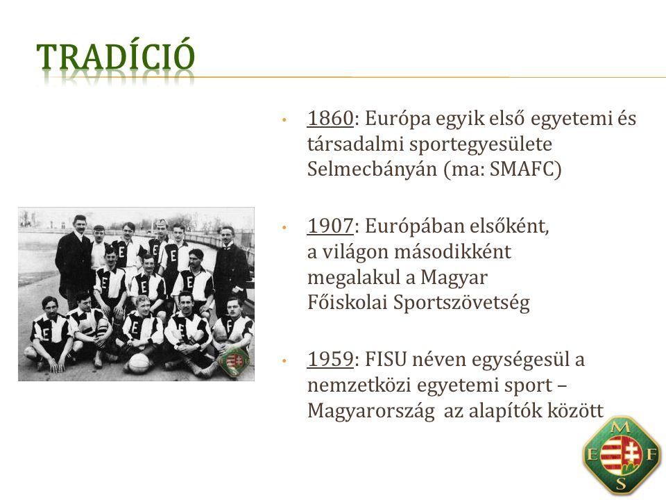 1860: Európa egyik első egyetemi és társadalmi sportegyesülete Selmecbányán (ma: SMAFC) 1907: Európában elsőként, a világon másodikként megalakul a Magyar Főiskolai Sportszövetség 1959: FISU néven egységesül a nemzetközi egyetemi sport – Magyarország az alapítók között
