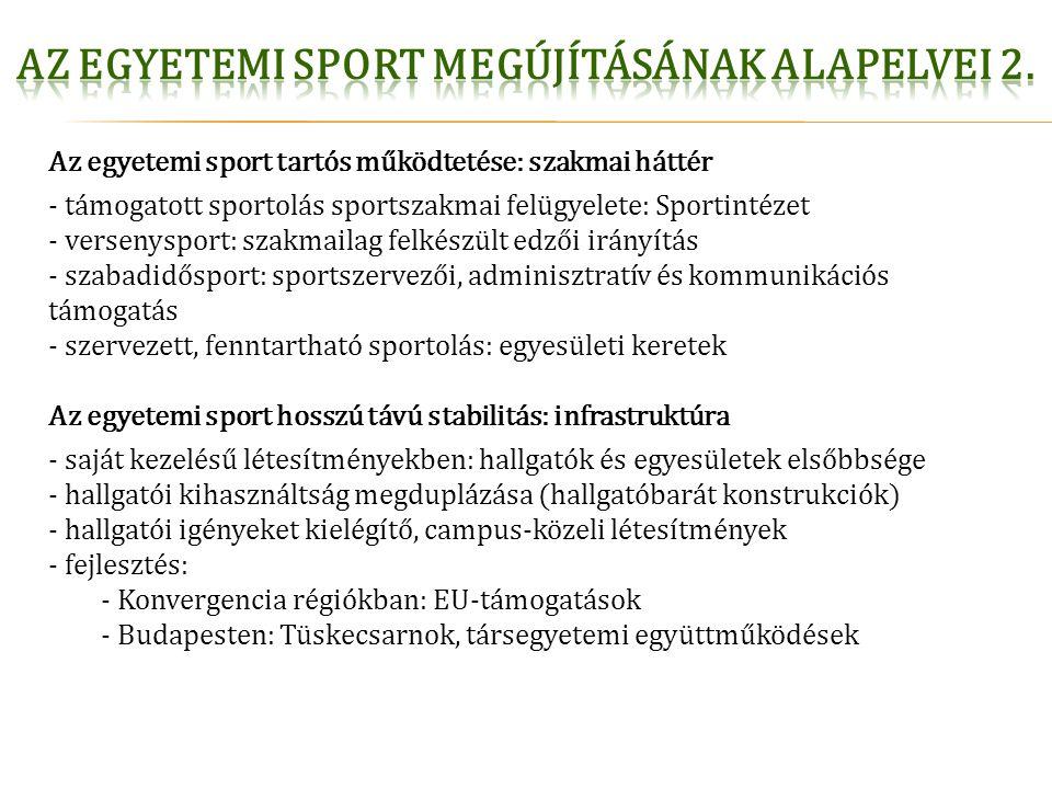 Az egyetemi sport tartós működtetése: szakmai háttér - támogatott sportolás sportszakmai felügyelete: Sportintézet - versenysport: szakmailag felkészült edzői irányítás - szabadidősport: sportszervezői, adminisztratív és kommunikációs támogatás - szervezett, fenntartható sportolás: egyesületi keretek Az egyetemi sport hosszú távú stabilitás: infrastruktúra - saját kezelésű létesítményekben: hallgatók és egyesületek elsőbbsége - hallgatói kihasználtság megduplázása (hallgatóbarát konstrukciók) - hallgatói igényeket kielégítő, campus-közeli létesítmények - fejlesztés: - Konvergencia régiókban: EU-támogatások - Budapesten: Tüskecsarnok, társegyetemi együttműködések