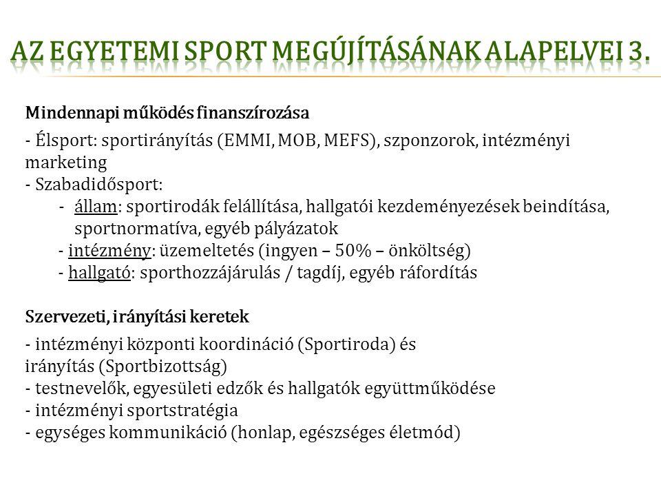 Mindennapi működés finanszírozása - Élsport: sportirányítás (EMMI, MOB, MEFS), szponzorok, intézményi marketing - Szabadidősport: -állam: sportirodák felállítása, hallgatói kezdeményezések beindítása, sportnormatíva, egyéb pályázatok - intézmény: üzemeltetés (ingyen – 50% – önköltség) - hallgató: sporthozzájárulás / tagdíj, egyéb ráfordítás Szervezeti, irányítási keretek - intézményi központi koordináció (Sportiroda) és irányítás (Sportbizottság) - testnevelők, egyesületi edzők és hallgatók együttműködése - intézményi sportstratégia - egységes kommunikáció (honlap, egészséges életmód)