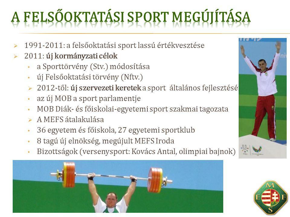  1991-2011: a felsőoktatási sport lassú értékvesztése  2011: új kormányzati célok a Sporttörvény (Stv.) módosítása új Felsőoktatási törvény (Nftv.)  2012-től: új szervezeti keretek a sport általános fejlesztésére az új MOB a sport parlamentje MOB Diák- és főiskolai-egyetemi sport szakmai tagozata  A MEFS átalakulása 36 egyetem és főiskola, 27 egyetemi sportklub 8 tagú új elnökség, megújult MEFS Iroda Bizottságok (versenysport: Kovács Antal, olimpiai bajnok)