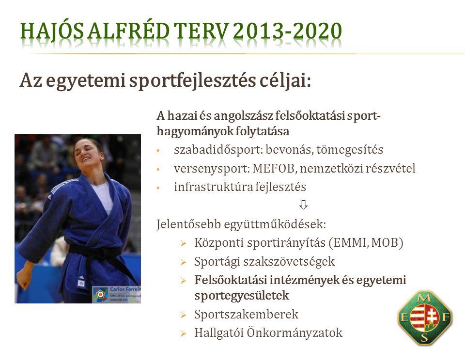 A hazai és angolszász felsőoktatási sport- hagyományok folytatása szabadidősport: bevonás, tömegesítés versenysport: MEFOB, nemzetközi részvétel infrastruktúra fejlesztés  Jelentősebb együttműködések:  Központi sportirányítás (EMMI, MOB)  Sportági szakszövetségek  Felsőoktatási intézmények és egyetemi sportegyesületek  Sportszakemberek  Hallgatói Önkormányzatok Az egyetemi sportfejlesztés céljai: