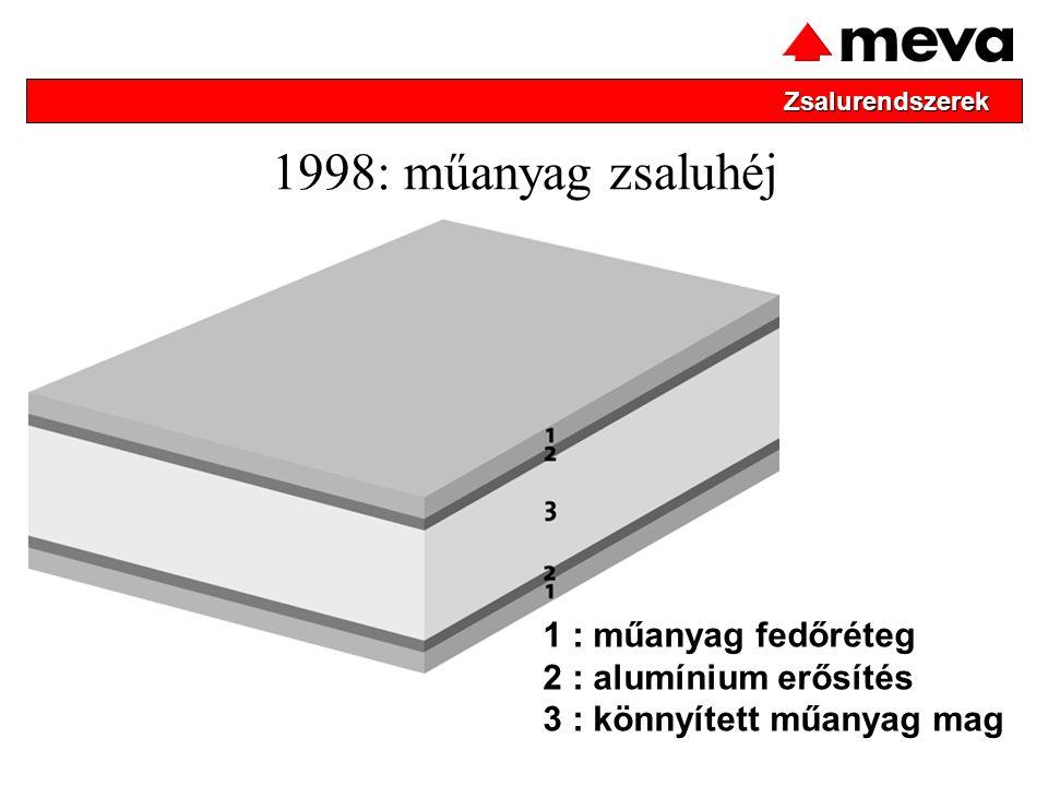 1998: műanyag zsaluhéj Zsalurendszerek 1 : műanyag fedőréteg 2 : alumínium erősítés 3 : könnyített műanyag mag