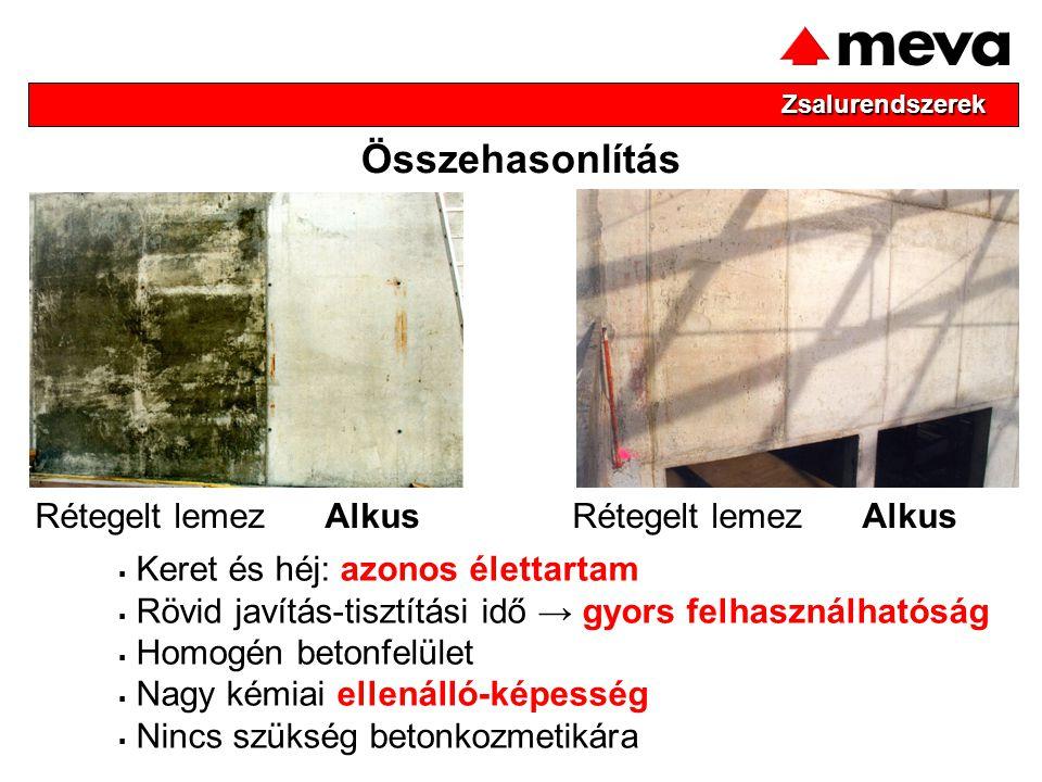  Keret és héj: azonos élettartam  Rövid javítás-tisztítási idő → gyors felhasználhatóság  Homogén betonfelület  Nagy kémiai ellenálló-képesség  N