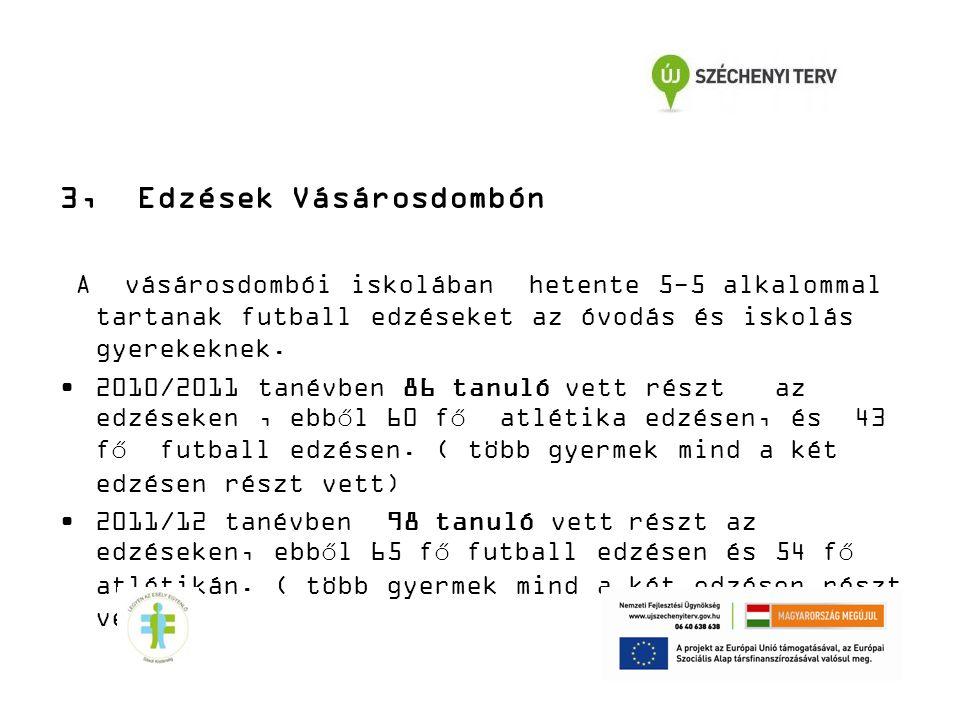 3, Edzések Vásárosdombón A vásárosdombói iskolában hetente 5-5 alkalommal tartanak futball edzéseket az óvodás és iskolás gyerekeknek.