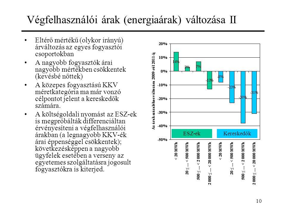 10 Végfelhasználói árak (energiaárak) változása II Eltérő mértékű (olykor irányú) árváltozás az egyes fogyasztói csoportokban A nagyobb fogyasztók ára