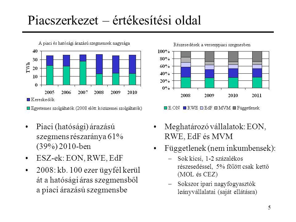 5 Piacszerkezet – értékesítési oldal Piaci (hatósági) árazású szegmens részaránya 61% (39%) 2010-ben ESZ-ek: EON, RWE, EdF 2008: kb. 100 ezer ügyfél k