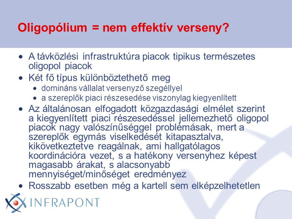 Oligopólium = nem effektív verseny? A távközlési infrastruktúra piacok tipikus természetes oligopol piacok Két fő típus különböztethető meg domináns v