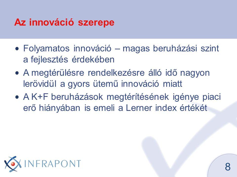 8 Az innováció szerepe Folyamatos innováció – magas beruházási szint a fejlesztés érdekében A megtérülésre rendelkezésre álló idő nagyon lerövidül a g
