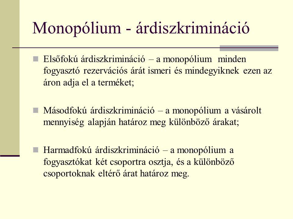 Monopólium - árdiszkrimináció Elsőfokú árdiszkrimináció – a monopólium minden fogyasztó rezervációs árát ismeri és mindegyiknek ezen az áron adja el a