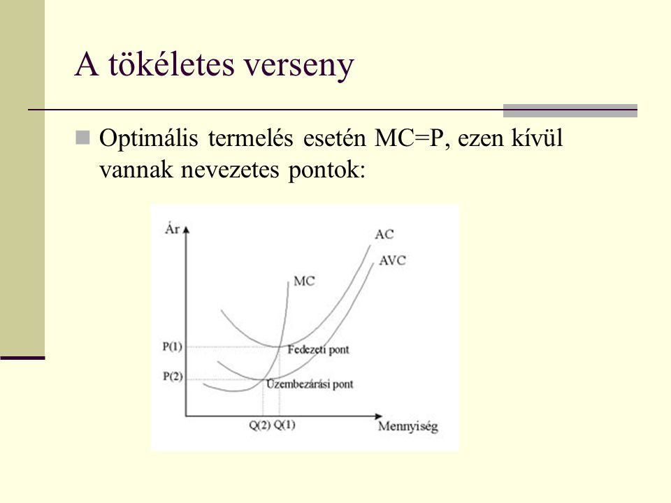 A tökéletes verseny Optimális termelés esetén MC=P, ezen kívül vannak nevezetes pontok: