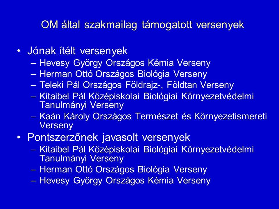 OM által szakmailag támogatott versenyek Jónak ítélt versenyek –Hevesy György Országos Kémia Verseny –Herman Ottó Országos Biológia Verseny –Teleki Pá