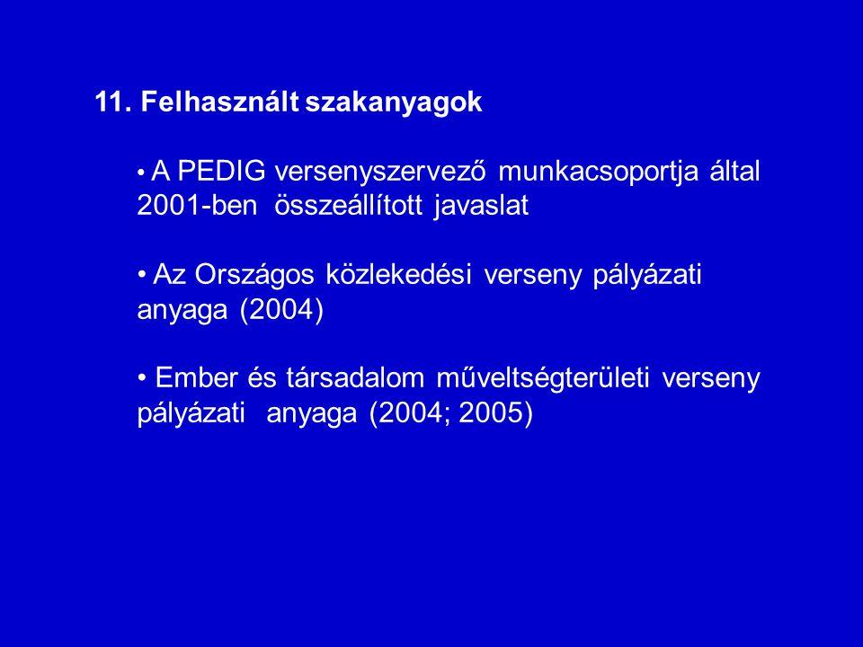 11. Felhasznált szakanyagok A PEDIG versenyszervező munkacsoportja által 2001-ben összeállított javaslat Az Országos közlekedési verseny pályázati any
