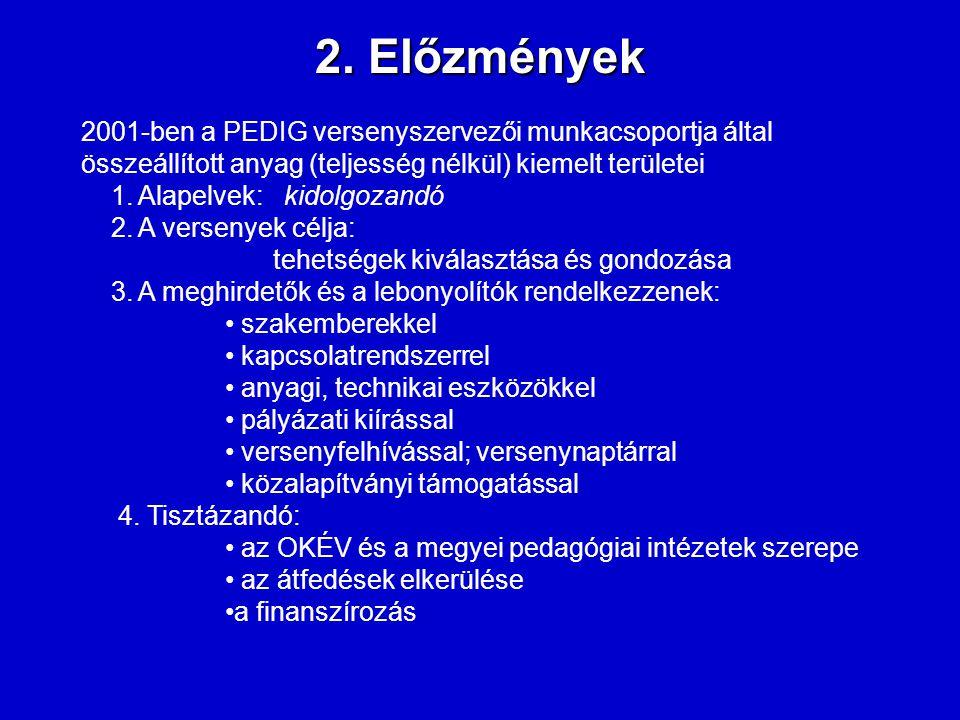 2. Előzmények 2001-ben a PEDIG versenyszervezői munkacsoportja által összeállított anyag (teljesség nélkül) kiemelt területei 1. Alapelvek: kidolgozan