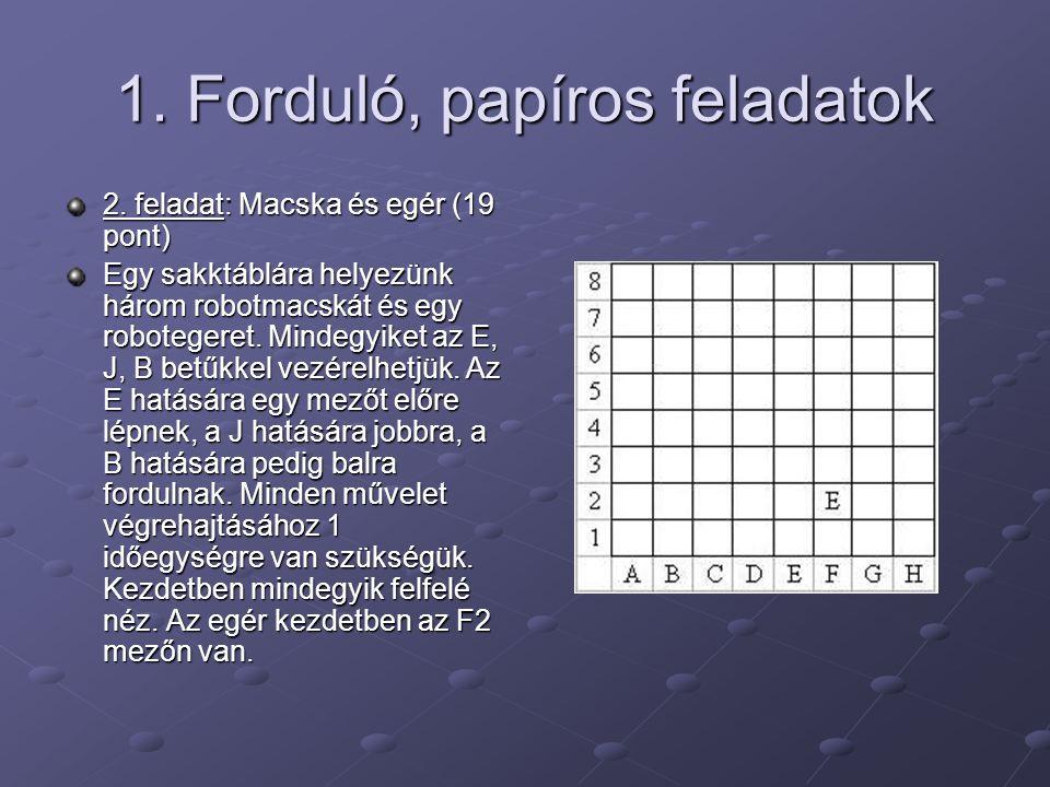 1. Forduló, papíros feladatok 2. feladat: Macska és egér (19 pont) Egy sakktáblára helyezünk három robotmacskát és egy robotegeret. Mindegyiket az E,