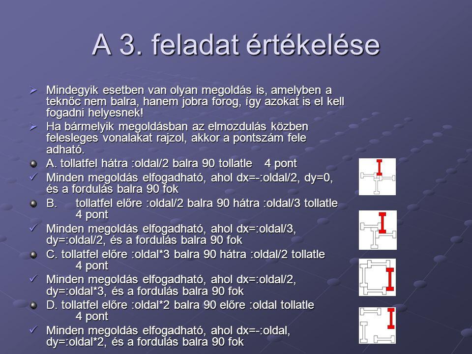 A 3. feladat értékelése  Mindegyik esetben van olyan megoldás is, amelyben a teknőc nem balra, hanem jobra forog, így azokat is el kell fogadni helye
