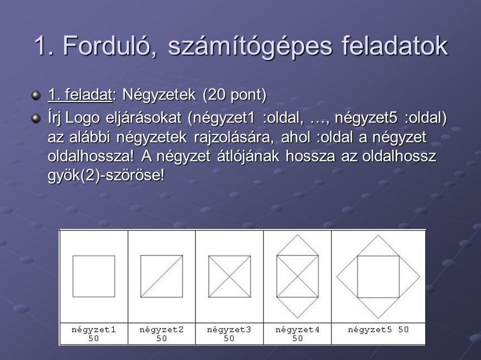 1. Forduló, számítógépes feladatok 1. feladat: Négyzetek (20 pont) Írj Logo eljárásokat (négyzet1 :oldal, …, négyzet5 :oldal) az alábbi négyzetek rajz