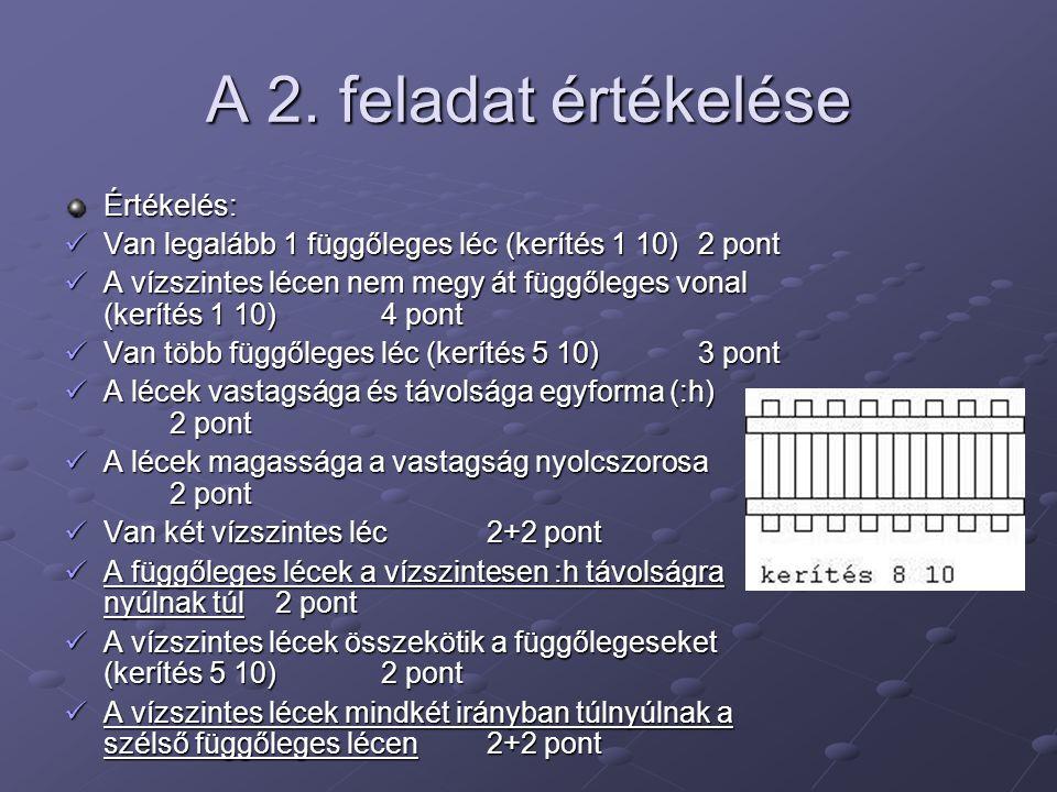 A 2. feladat értékelése Értékelés: Van legalább 1 függőleges léc (kerítés 1 10)2 pont Van legalább 1 függőleges léc (kerítés 1 10)2 pont A vízszintes