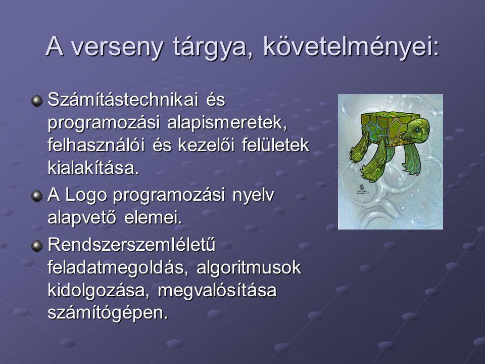 Forrás:  http://tehetseg.inf.elte.hu http://tehetseg.inf.elte.hu  http://logo.inf.elte.hu/ http://logo.inf.elte.hu/ Készítették: Váci Péter & Mezei Zoltán