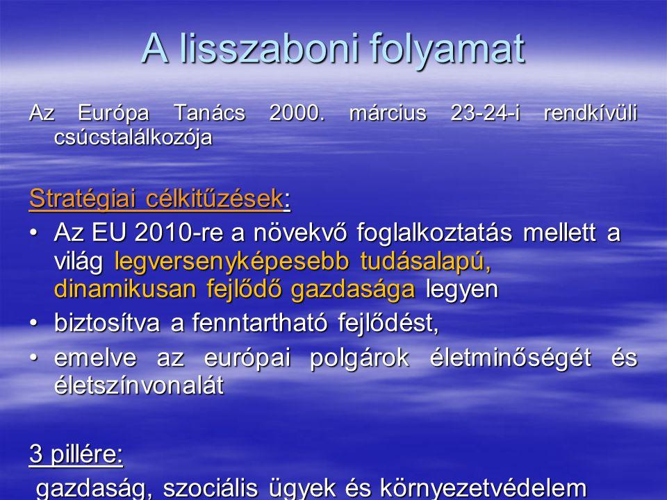 A lisszaboni folyamat Az Európa Tanács 2000. március 23-24-i rendkívüli csúcstalálkozója Stratégiai célkitűzések: Az EU 2010-re a növekvő foglalkoztat
