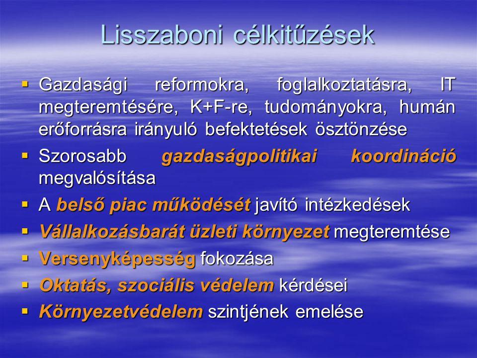 Lisszaboni célkitűzések  Gazdasági reformokra, foglalkoztatásra, IT megteremtésére, K+F-re, tudományokra, humán erőforrásra irányuló befektetések ösz