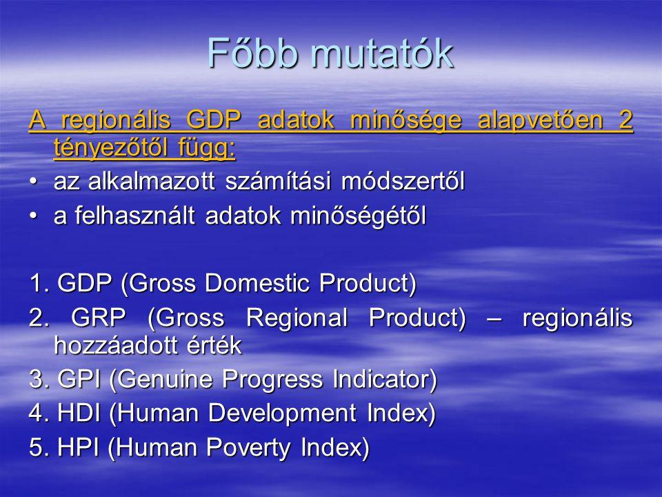 Főbb mutatók A regionális GDP adatok minősége alapvetően 2 tényezőtől függ: az alkalmazott számítási módszertőlaz alkalmazott számítási módszertől a felhasznált adatok minőségétőla felhasznált adatok minőségétől 1.