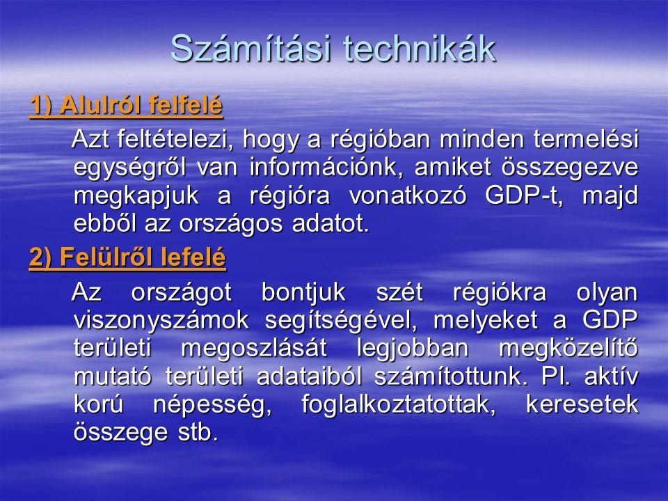 Számítási technikák 1) Alulról felfelé Azt feltételezi, hogy a régióban minden termelési egységről van információnk, amiket összegezve megkapjuk a rég