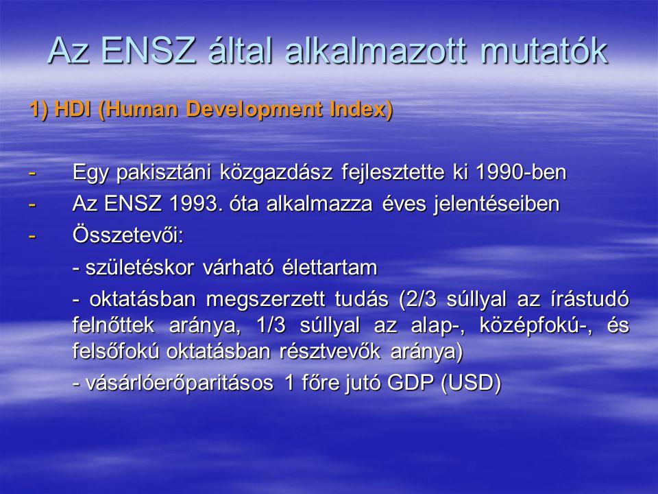 Az ENSZ által alkalmazott mutatók 1) HDI (Human Development Index) -Egy pakisztáni közgazdász fejlesztette ki 1990-ben -Az ENSZ 1993. óta alkalmazza é