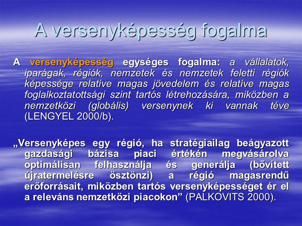 A versenyképesség fogalma A versenyképesség egységes fogalma: a vállalatok, iparágak, régiók, nemzetek és nemzetek feletti régiók képessége relatíve m