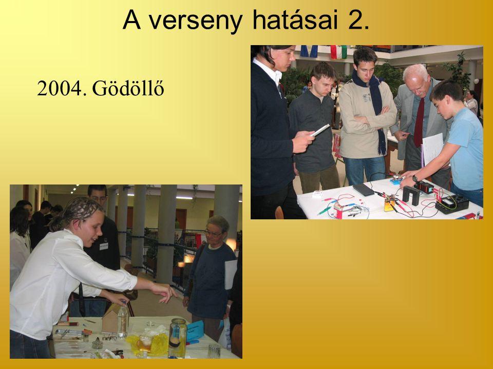 A verseny hatásai 2. 2004. Gödöllő