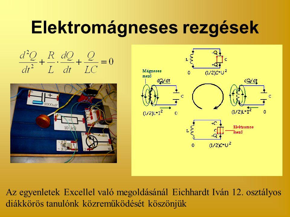 Az egyenletek Excellel való megoldásánál Eichhardt Iván 12.