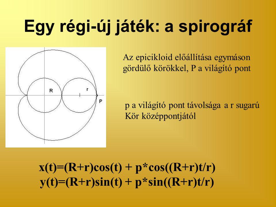 Az epicikloid előállítása egymáson gördülő körökkel, P a világító pont x(t)=(R+r)cos(t) + p*cos((R+r)t/r) y(t)=(R+r)sin(t) + p*sin((R+r)t/r) p a világító pont távolsága a r sugarú Kör középpontjától