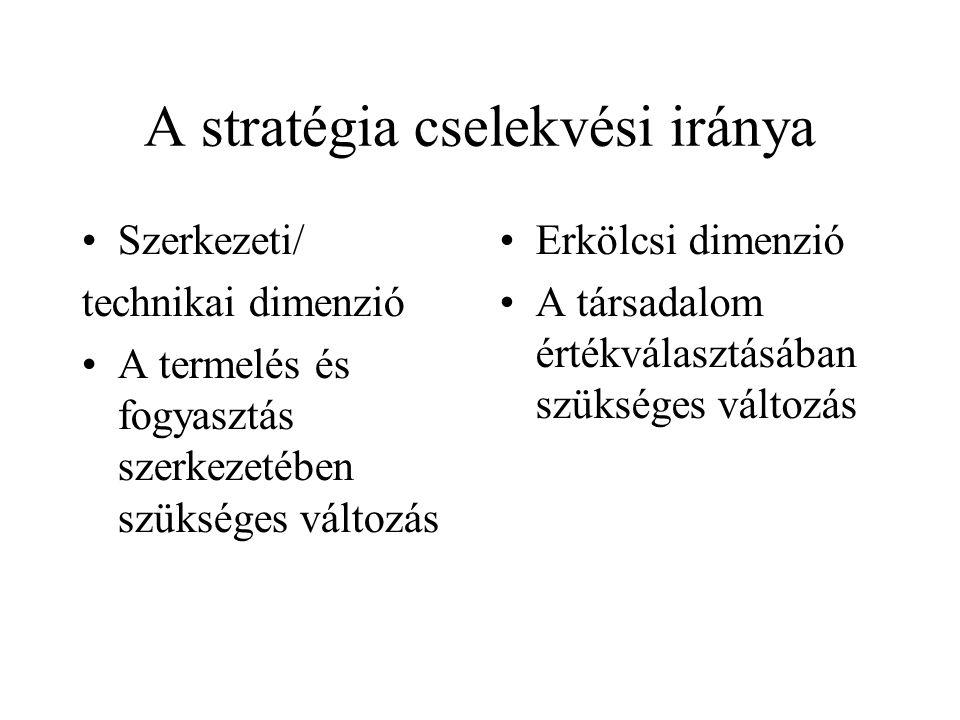 A stratégia cselekvési iránya Szerkezeti/ technikai dimenzió A termelés és fogyasztás szerkezetében szükséges változás Erkölcsi dimenzió A társadalom értékválasztásában szükséges változás