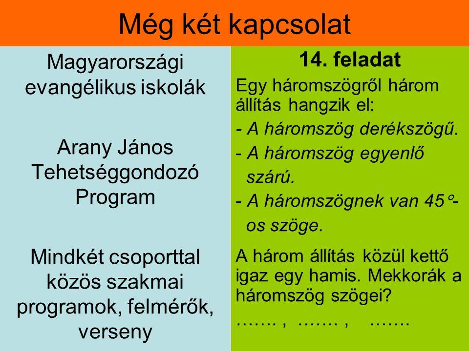 Még két kapcsolat Magyarországi evangélikus iskolák Arany János Tehetséggondozó Program Mindkét csoporttal közös szakmai programok, felmérők, verseny 14.