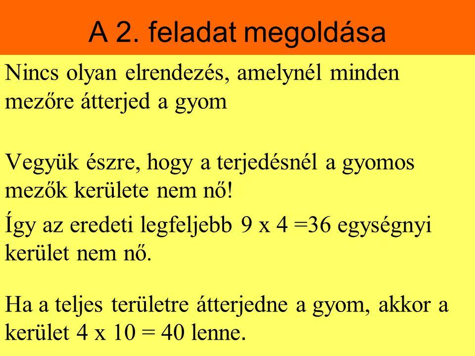 Helyben készült szakmai anyagok Feladatgyűjtemények: Matematika feladatsorok Másod- és magasabb fokú egyenletek Trigonometria Logaritmus Fejér Lipót verseny 3.