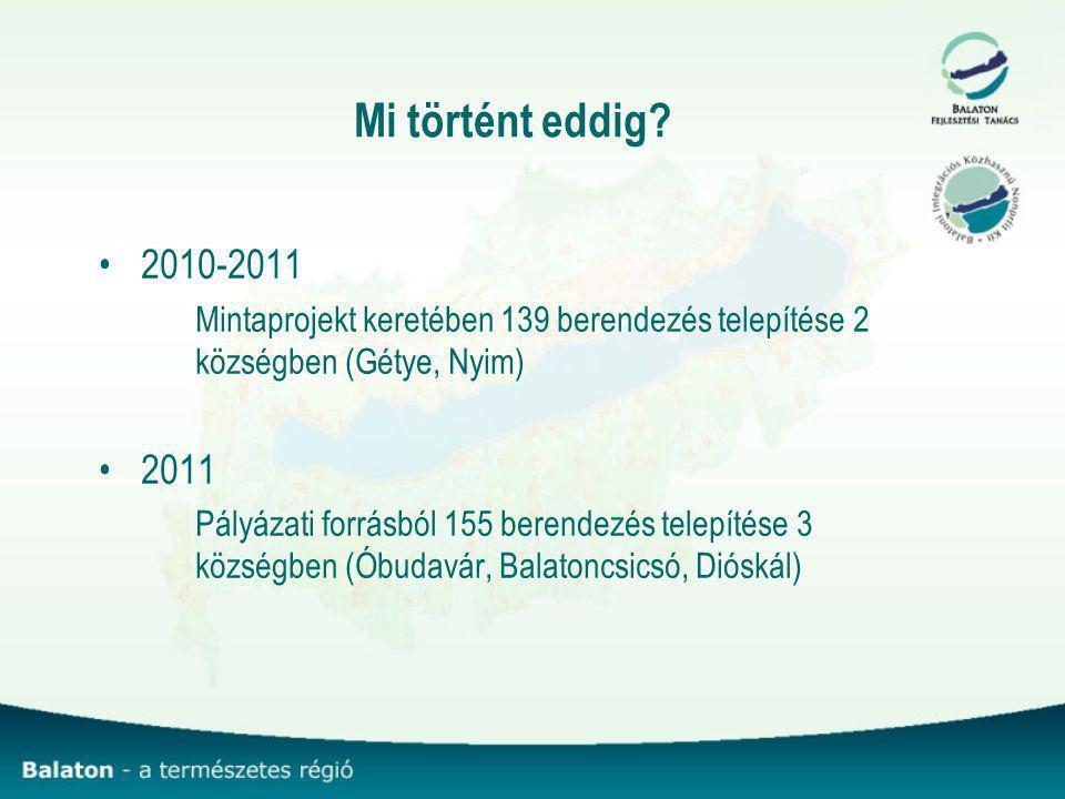 Mi történt eddig? 2010-2011 Mintaprojekt keretében 139 berendezés telepítése 2 községben (Gétye, Nyim) 2011 Pályázati forrásból 155 berendezés telepít