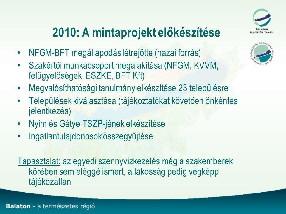 2010: A mintaprojekt előkészítése NFGM-BFT megállapodás létrejötte (hazai forrás) Szakértői munkacsoport megalakítása (NFGM, KVVM, felügyelőségek, ESZKE, BFT Kft) Megvalósíthatósági tanulmány elkészítése 23 településre Települések kiválasztása (tájékoztatókat követően önkéntes jelentkezés) Nyim és Gétye TSZP-jének elkészítése Ingatlantulajdonosok összegyűjtése Tapasztalat: az egyedi szennyvízkezelés még a szakemberek körében sem eléggé ismert, a lakosság pedig végképp tájékozatlan